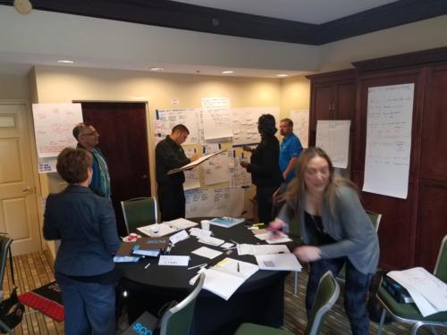 SCOR-P Strategic Workshop hands on exercises