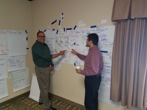 SCOR-P Strategic Workshop presentation of work